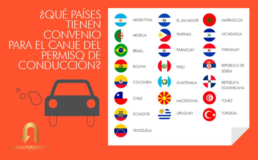 Los carnets de conducir extranjeros enEspaña