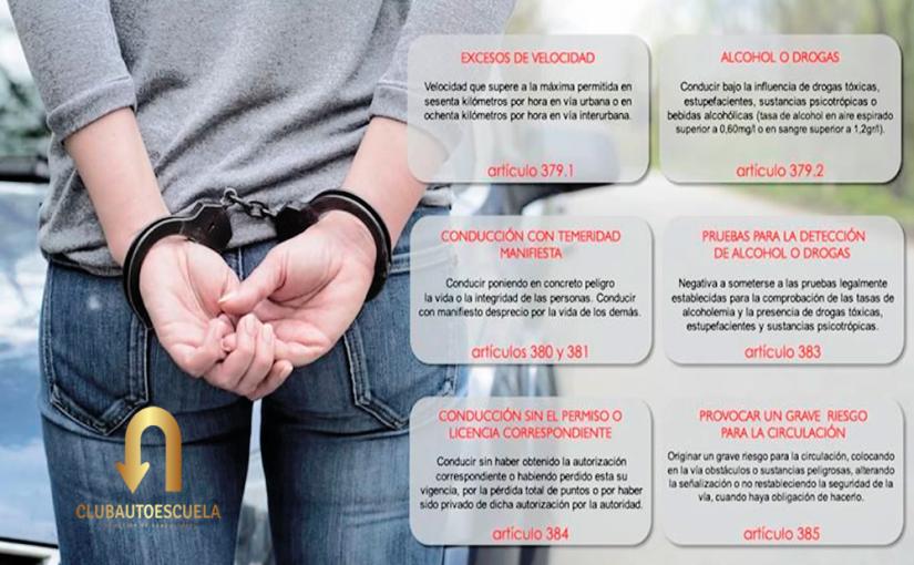 Más de 1.159 personas se encuentran en prisión por delitos contra la seguridadvial