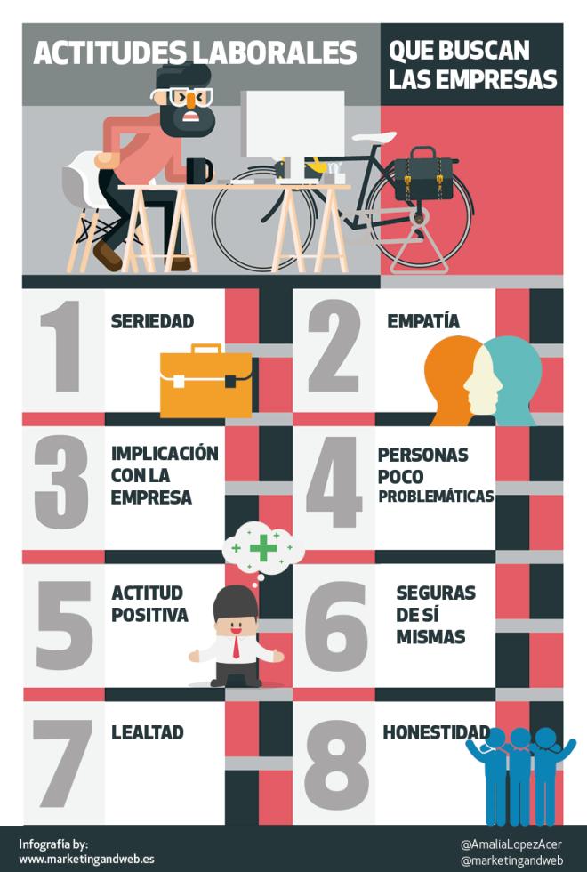 Actitud Laboral en la Empresa - Club Autoescuela