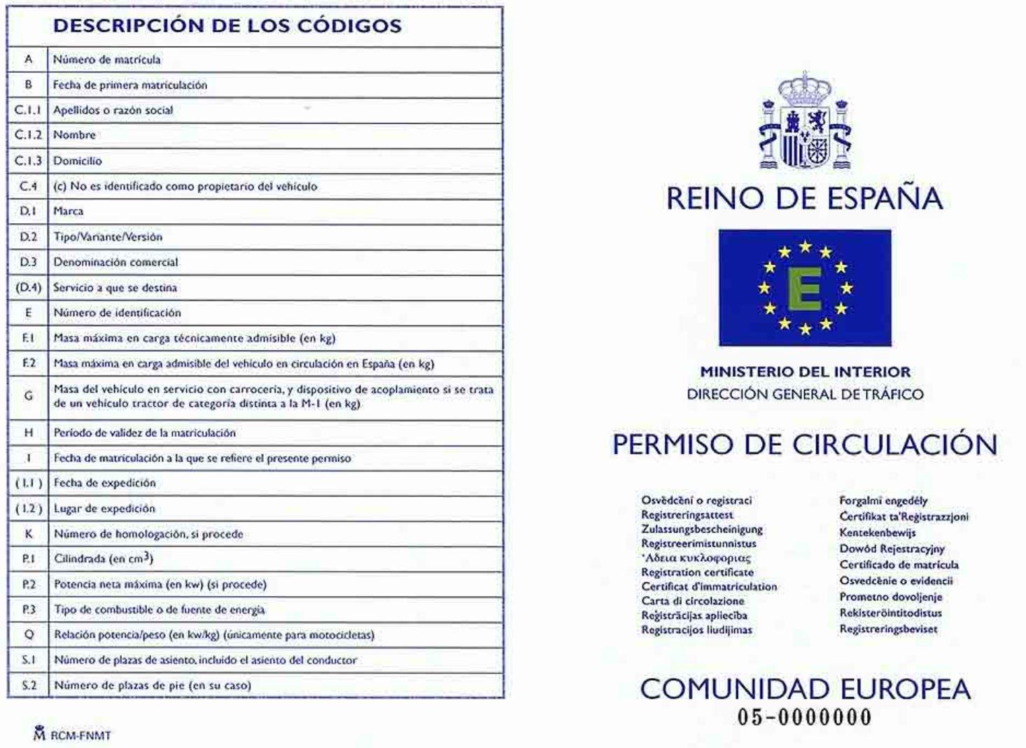PERMISO CIRCULACION CLUB AUTOESCUELA