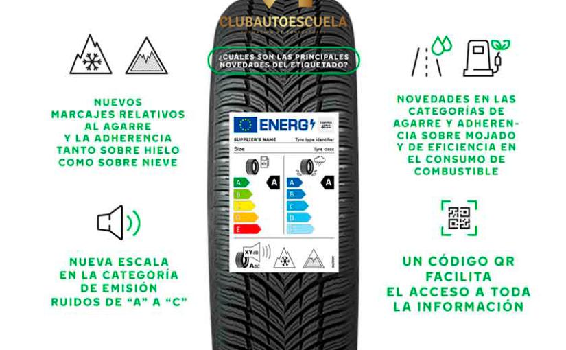 La nueva etiqueta de la UE ayudará a los consumidores a elegir neumáticos máseficientes